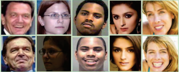Sample faces used by GaussianFace