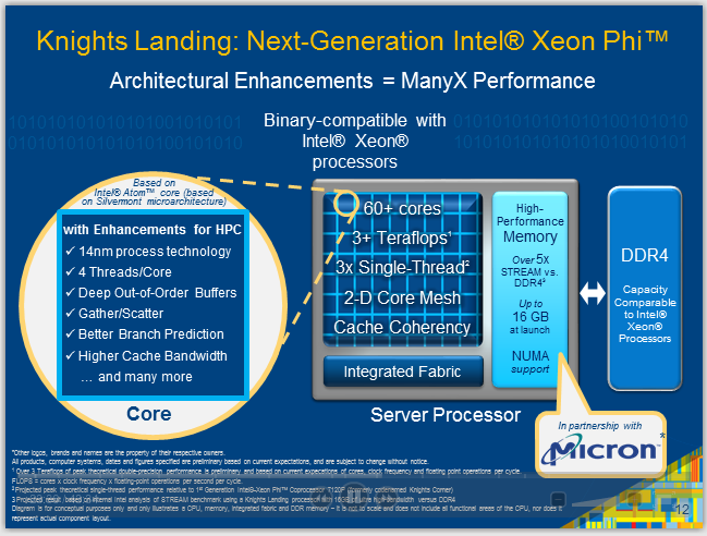 singles over 50 in knights landing Knights landing, with acceptance phases in both late-2015 and 2016 expecting over 50 system providers for the knl host processor, in addition to many more pcie-card based solutions 100 petaflops of committed customer deals to date.