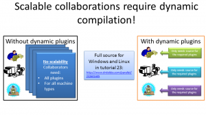 click-together collaboration