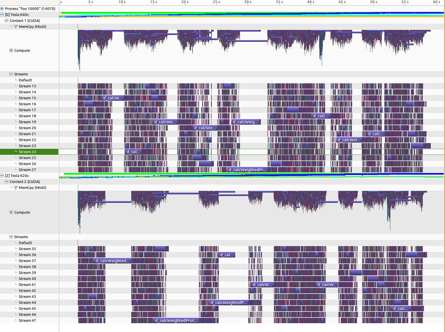 Screenshot_timeline_all_tuples_10k_MCW_no_event_destroy_or_create