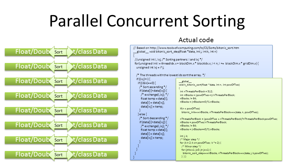 A short Q&D concurrent parallel CUDA sort code